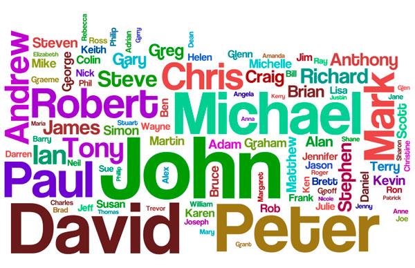 Самые популярные мужские имена в Америке