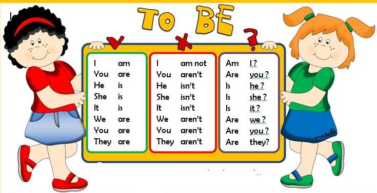 Таблица неправильных глаголов английского языка OK English